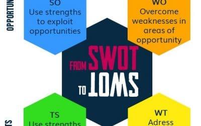 Stop met SWOT, ga voor TOWS